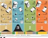 Состав и количество мусора в разных странах мира — сравнение